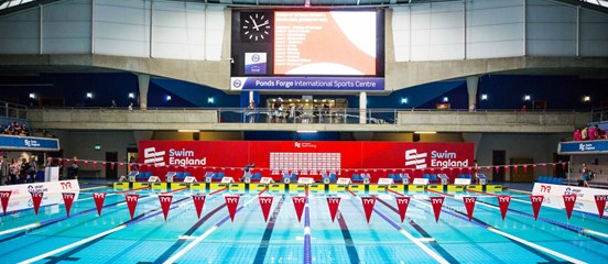 SwimEngland National Winter Championships (25m) 2019
